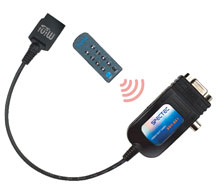 Video Out Card adaptor