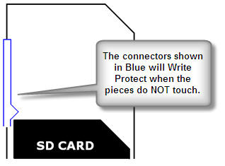 sd write protect