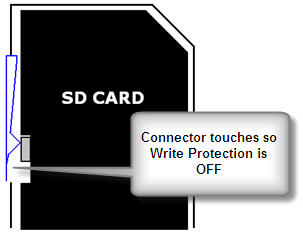 sd write protect off